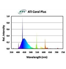 ATI 39w Coral Plus T5 Bulb