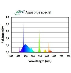 ATI 80w Aquablue Special T5 Bulb