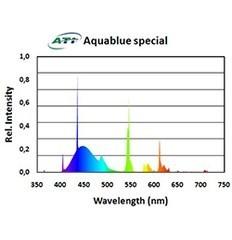 ATI 24w Aquablue Special T5 Bulb