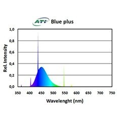 ATI 80w Blue Plus T5 Bulb
