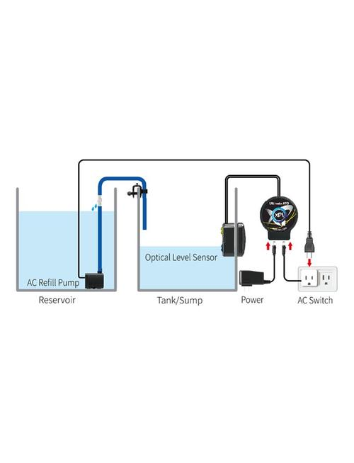 XP Aqua Ultimate ATO - Complete 4-Sensor Aquarium Auto-Top-Off System - XP Aqua
