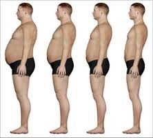 Vitamin D and Weight Loss for Obesity