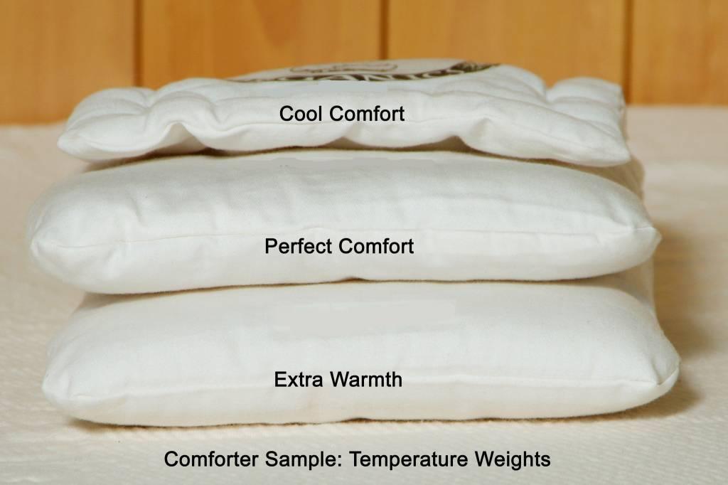 Dual Weight Comforter (Combo #2 - Perfect Comfort & Cool Comfort)