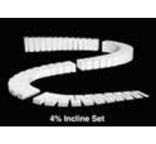 WOO - Woodland Scenics 785- ST1411 4% INCLINE SETS 2' EA (4)