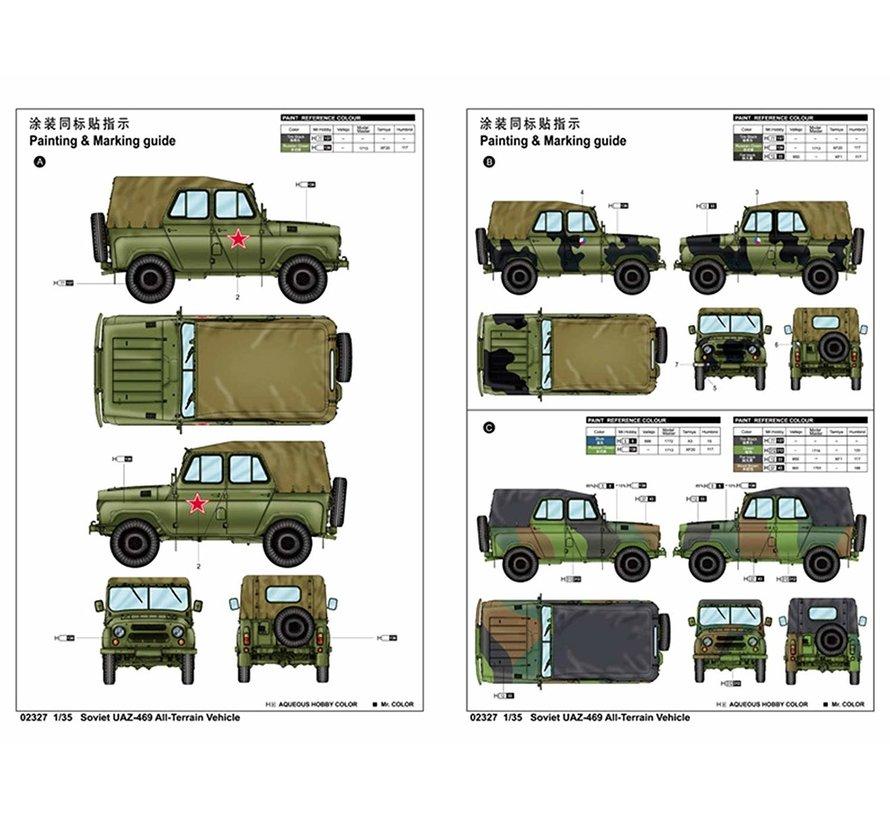 1/35 Soviet UAZ-469 All Terrain Vehicle