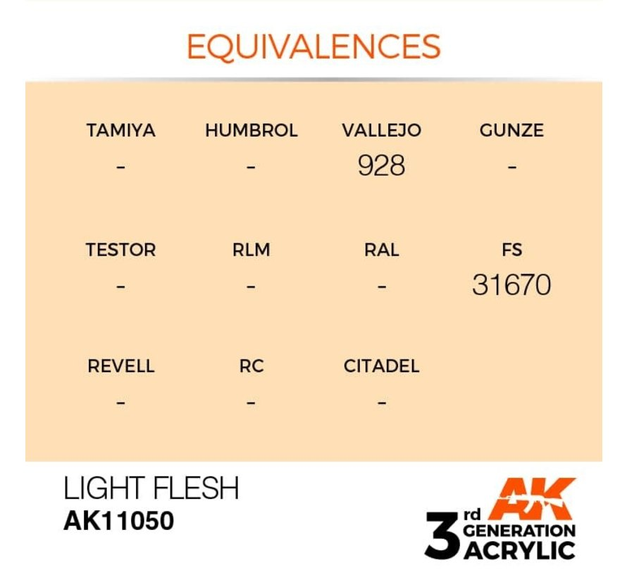11050 AK Interactive 3rd Gen Acrylic Light Flesh 17ml