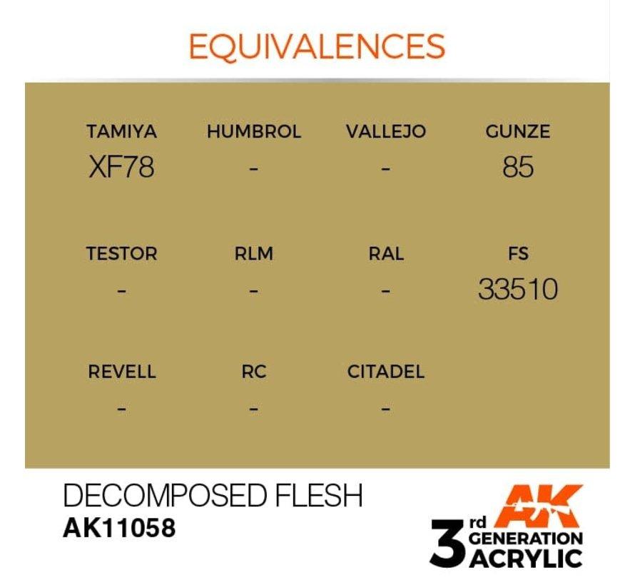11058 AK Interactive 3rd Gen Acrylic Decomposed Flesh 17ml
