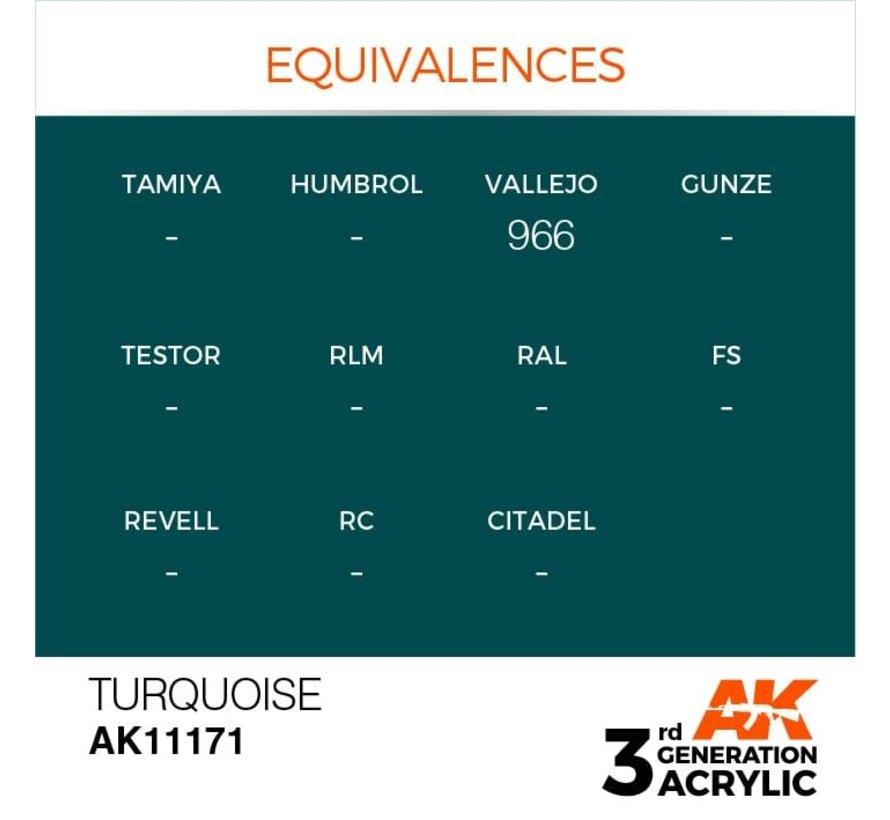 11171  Turquoise 3rd Gen Acrylic 17ml