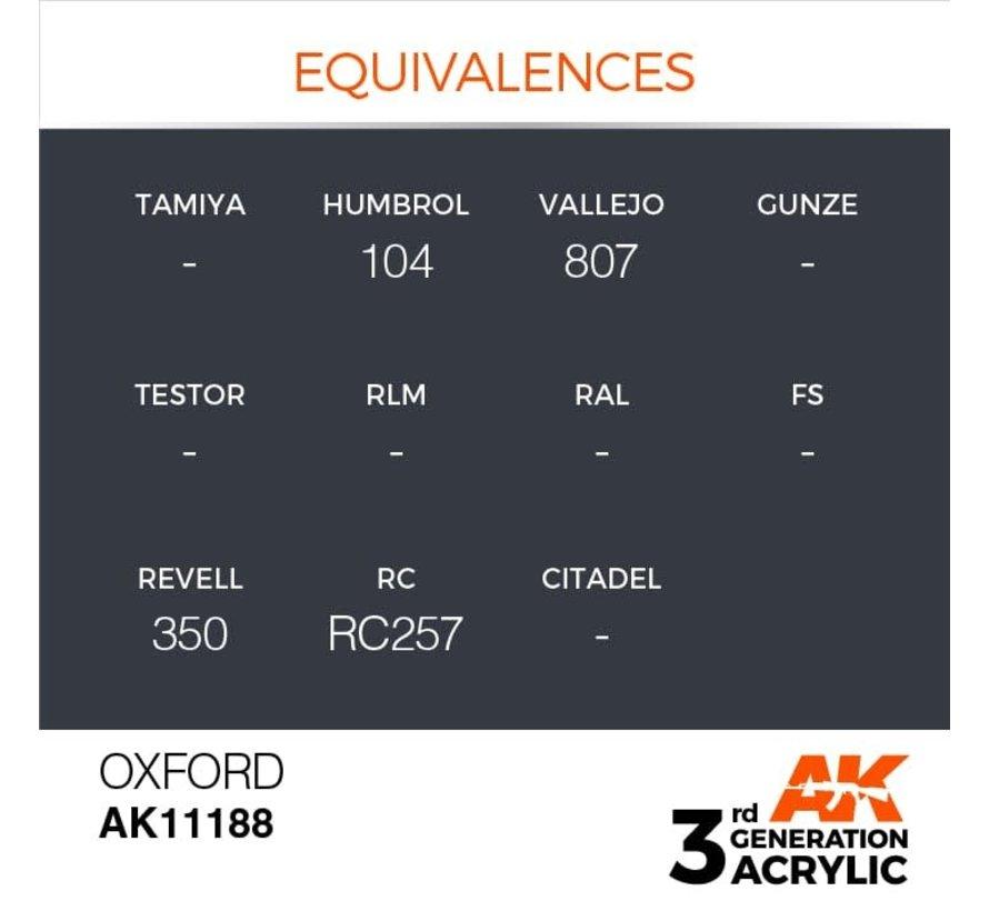 11188 Oxford 3rd Gen Acrylic 17ml