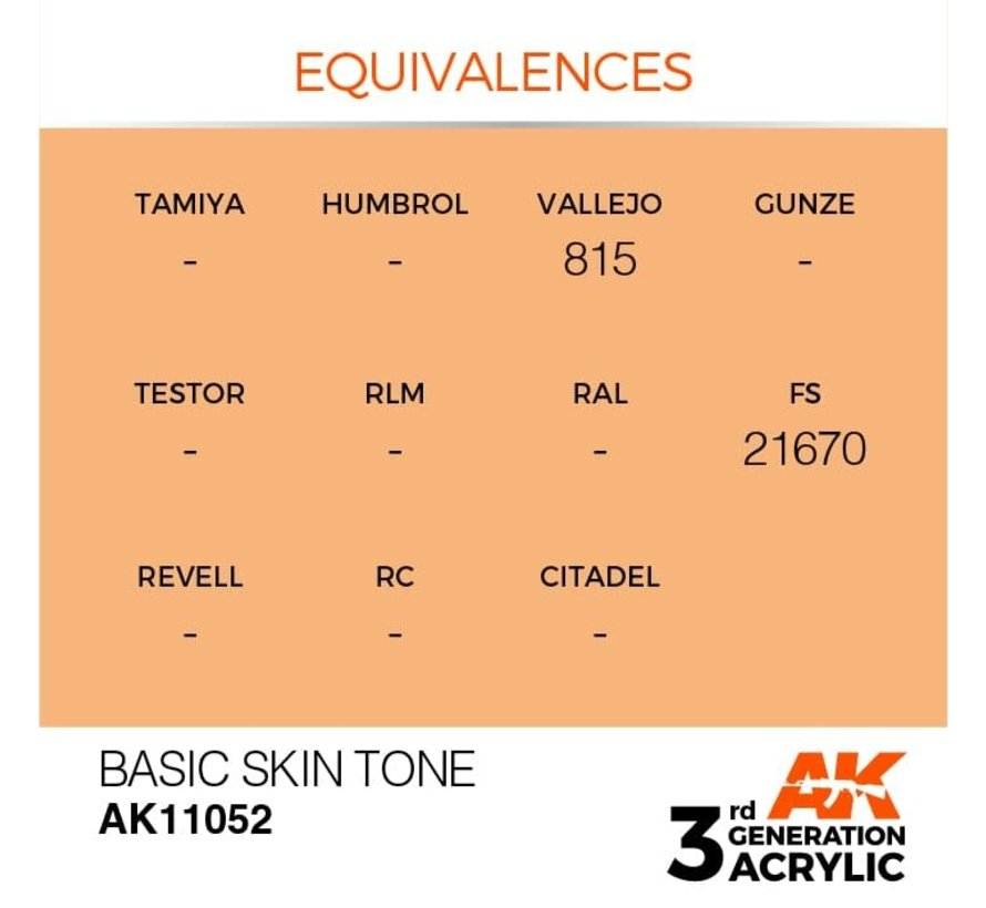 11052 AK Interactive 3rd Gen Acrylic Basic Skin Tone 17ml