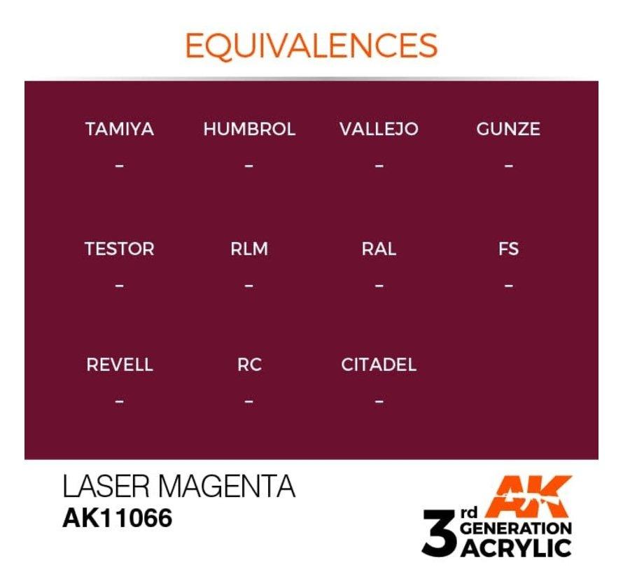 11066 AK Interactive 3rd Gen Acrylic Laser Magenta17ml