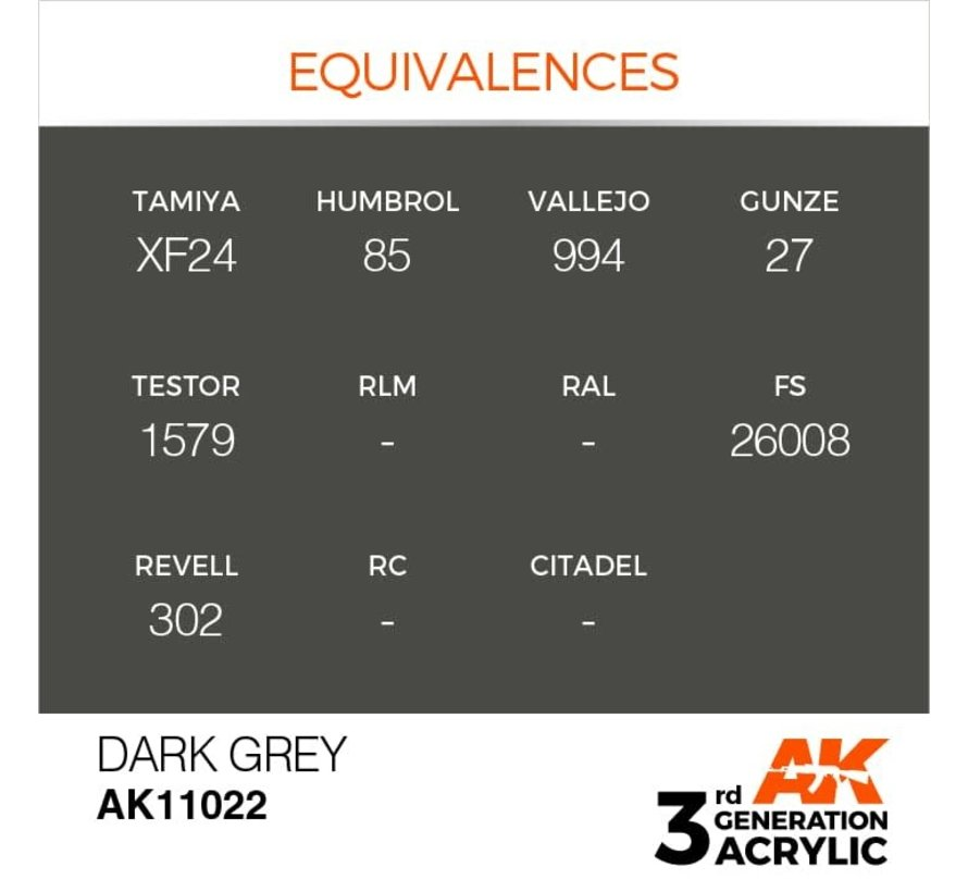 11022 AK Interactive 3rd Gen Acrylic Dark Grey 17ml