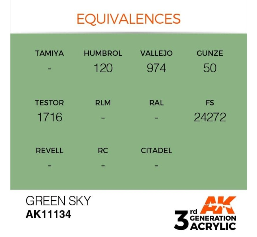 11134 AK Interactive 3rd Gen Acrylic Green Sky 17ml