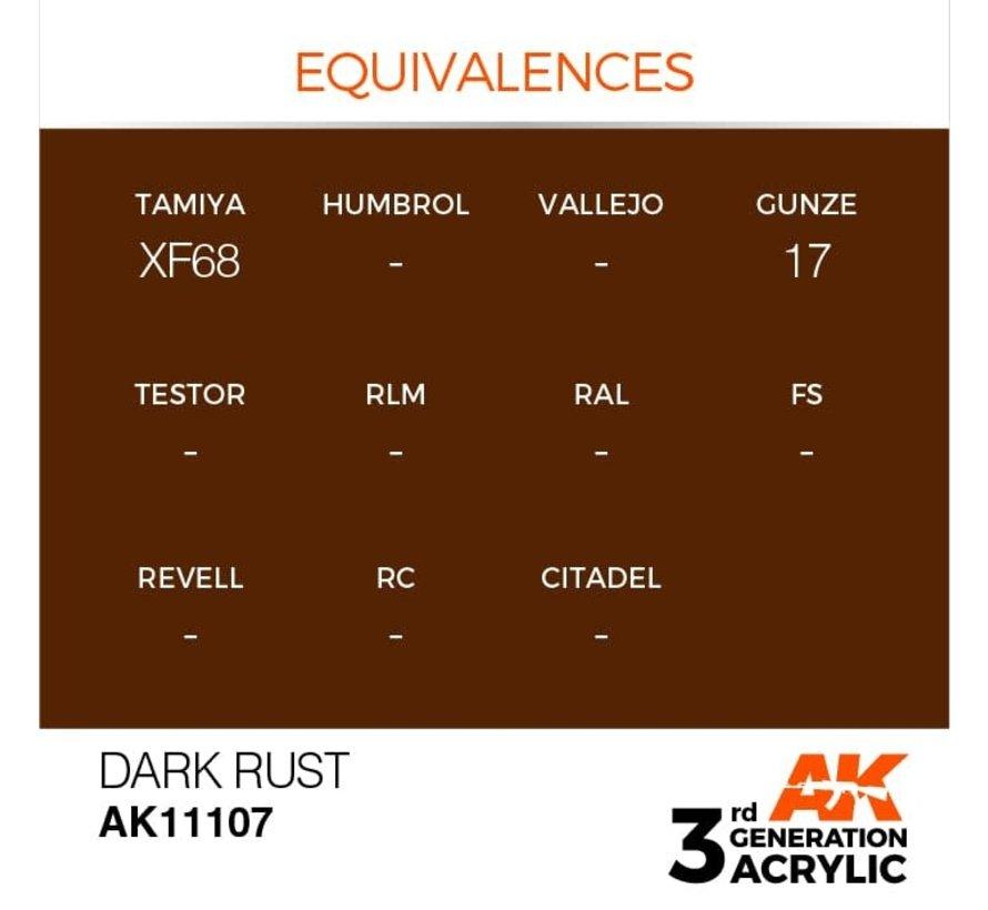 11107 AK Interactive 3rd Gen Acrylic Dark Rust 17ml