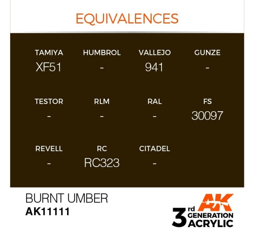 11111 AK Interactive 3rd Gen Acrylic Burnt Umber 17ml