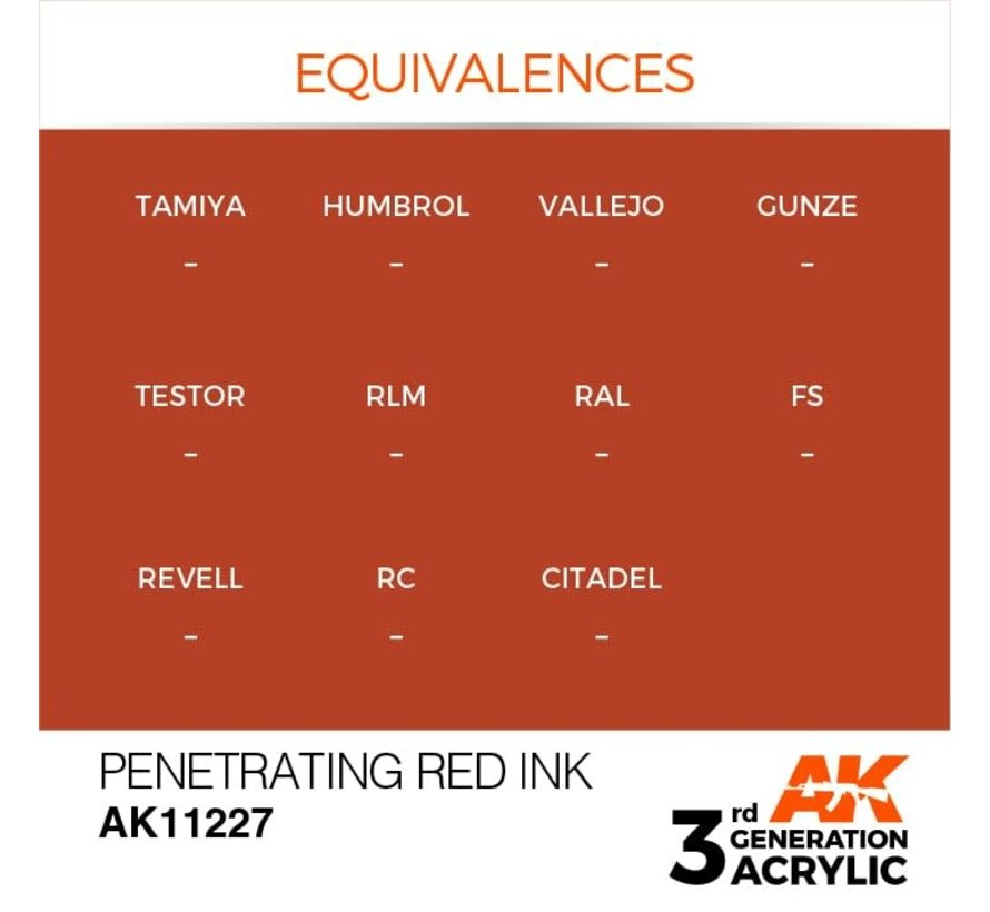 11227 AK Interactive 3rd Gen Acrylic Penetrating Red INK 17ml