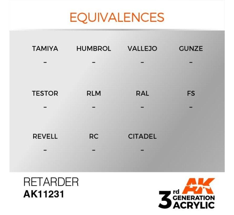 11231 AK Interactive 3rd Gen Acrylic Retarder 17ml