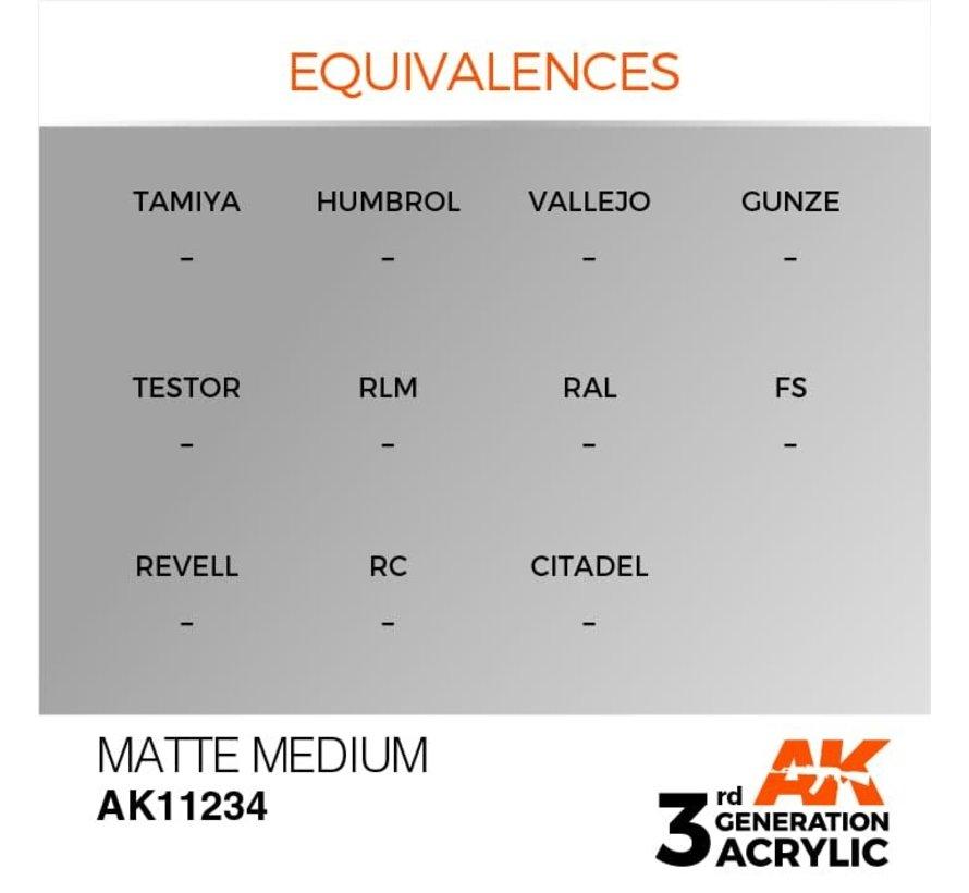 11234 AK Interactive 3rd Gen Acrylic Matte Medium 17ml