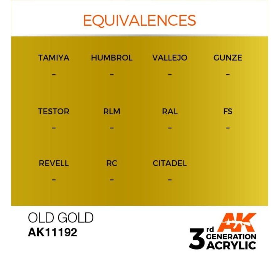 11192 Old Gold 3rd Gen Acrylic 17ml