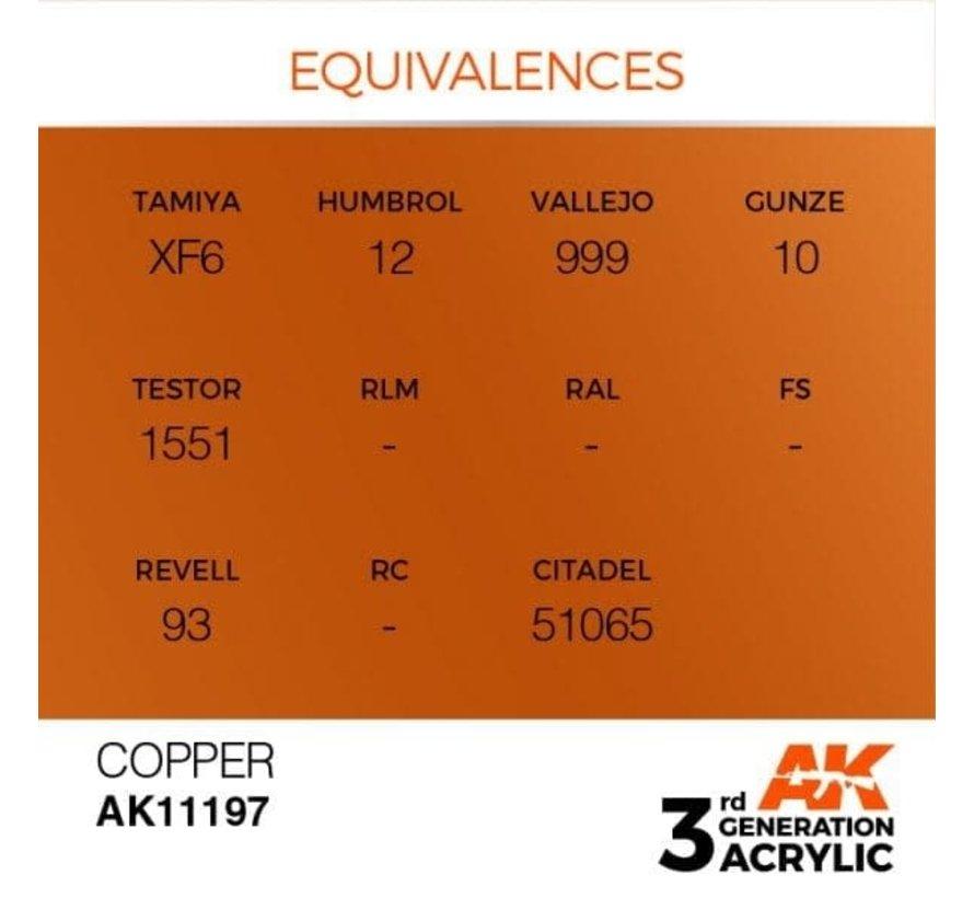 11197 Copper 3rd Gen Acrylic 17ml