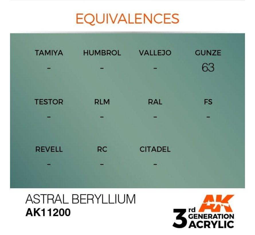 11200 Astral Beryllium 3rd Gen Acrylic 17ml
