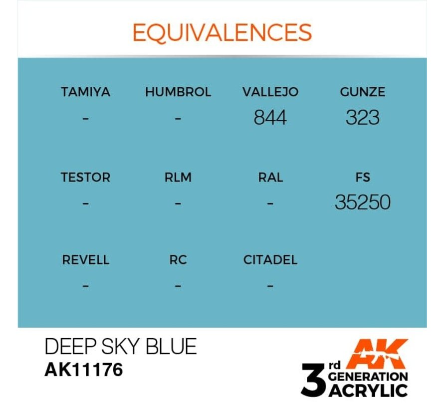 11176 Deep Blue 3rd Gen Acrylic 17ml