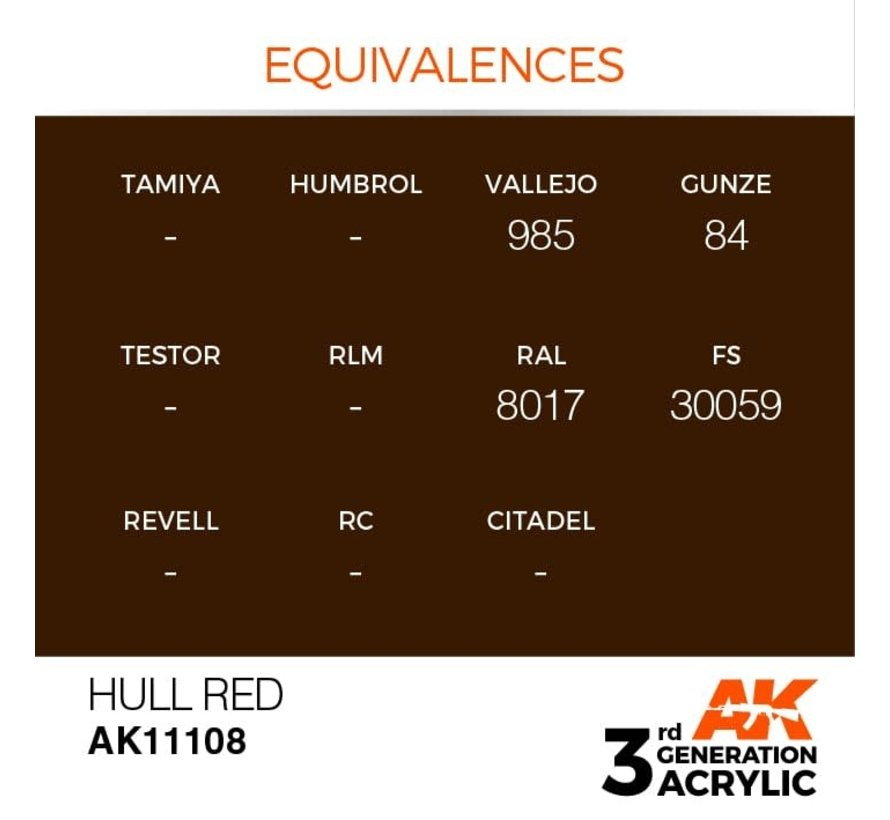 11108 AK Interactive 3rd Gen Acrylic Hull Red 17ml