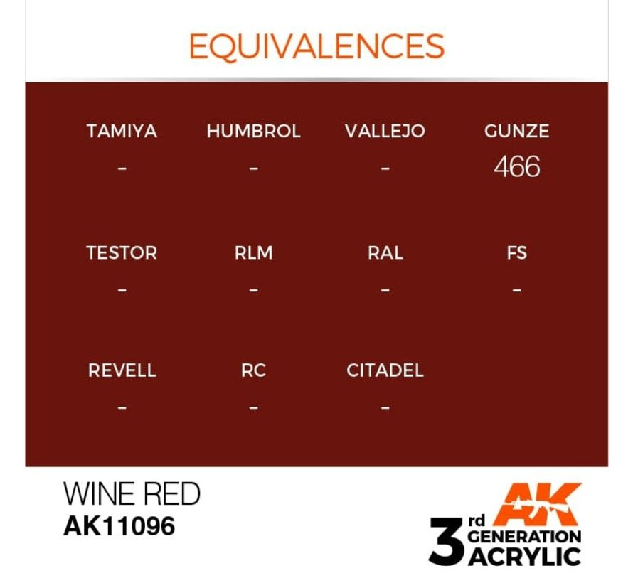 11096 AK Interactive 3rd Gen Acrylic Wine Red 17ml