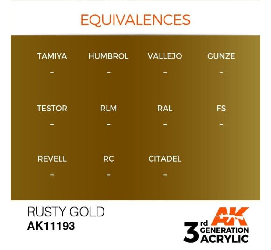 11193 Rusty Gold 3rd Gen Acrylic 17ml
