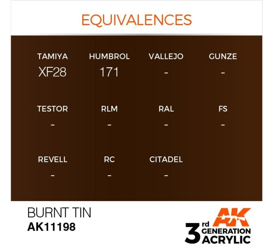 11198 Burnt Tin 3rd Gen Acrylic 17ml