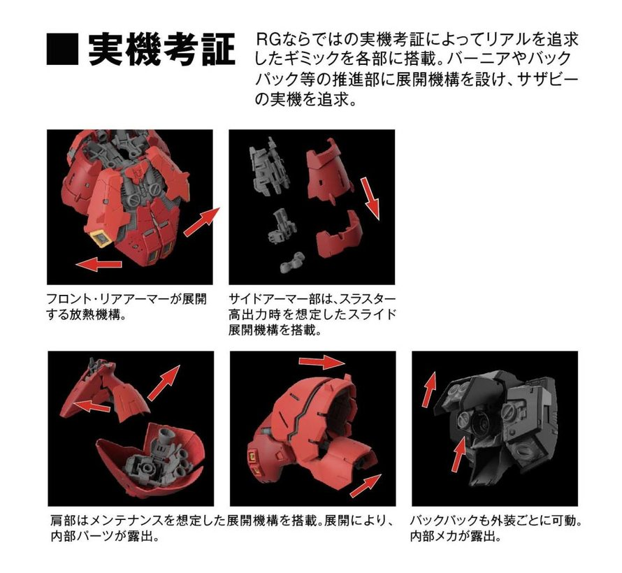 "230363 #29 Sazabi ""Char's Counterattack"", Bandai RG 1/144"