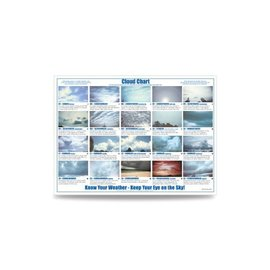 CLD Laminated Cloud Chart