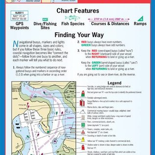 MTP Sandy Hook, NJ to Atlantic City, NJ Waterproof Chart by Maptech WPC034 4E