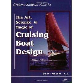 TLR Cruising Sailboat Kinetics