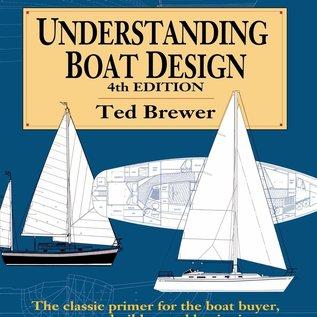 TAB Understanding Boat Design