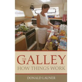SHE Galley: How Things Work
