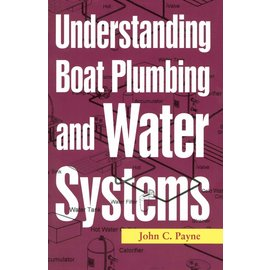 SHE Understanding Boat Plumbing and Water Systems