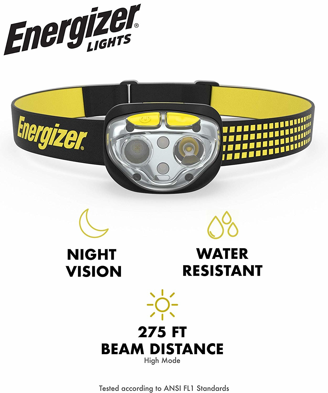 HDE32E Vision Ultra Headlight 400 Lumens