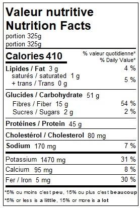 Boîte de repas Ultra FIT