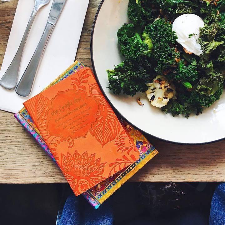 Australia My Bright Ideas For Nourishing Eats