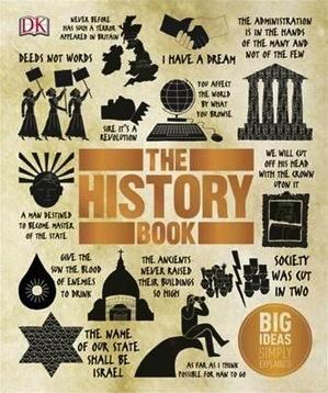 Australia THE HISTORY BOOK