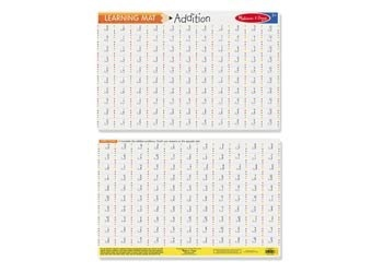 Australia M&D - Addition Write-A-Mat
