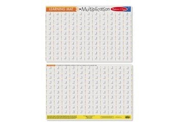 Australia M&D - Multiplication Write-A-Mat