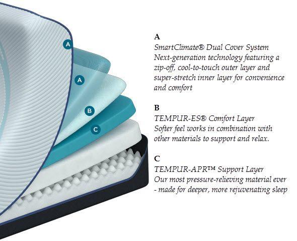 Tempur-Pedic Tempur-Pedic Pro Adapt Soft Mattress
