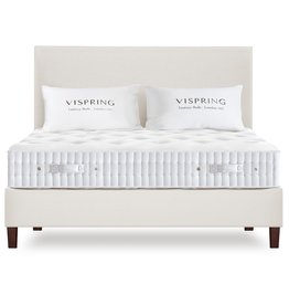 ViSpring Limited Coronet Mattress
