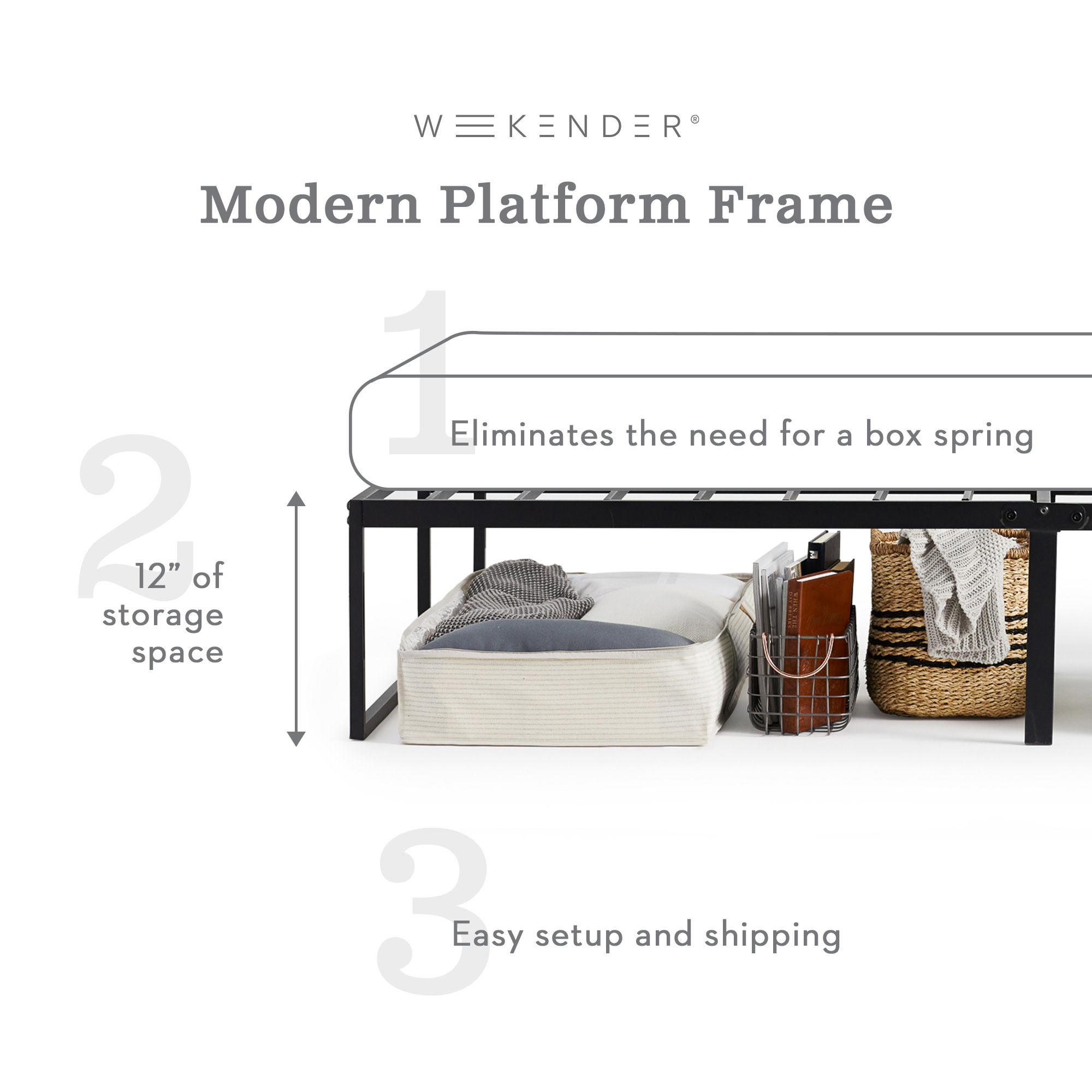 Modern Platform