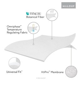 5 Sided Mattress Protector with Tencel Omniphase