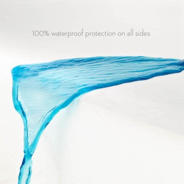 Mattress Protector-Sleep Tite Encased HD