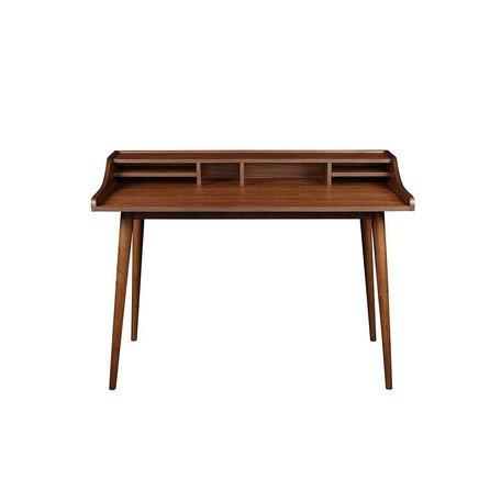 Edward Desk in American Walnut