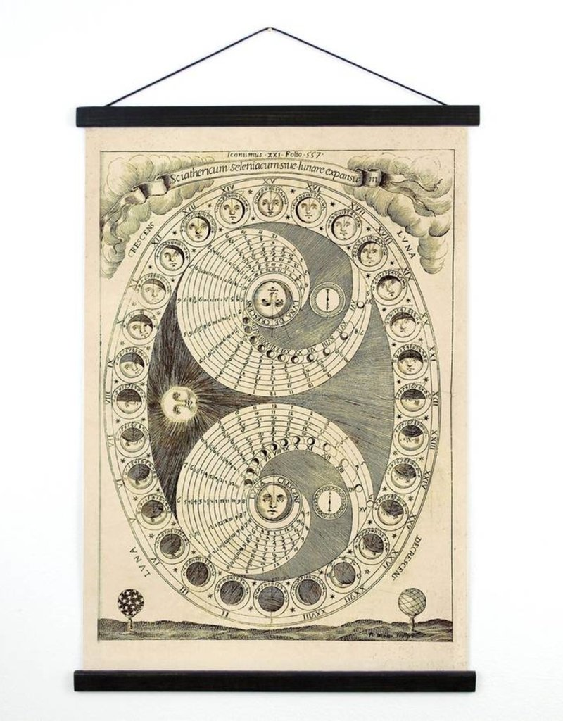 Vintage Moon Phases Chart Canvas Wall Hanging - 18x24